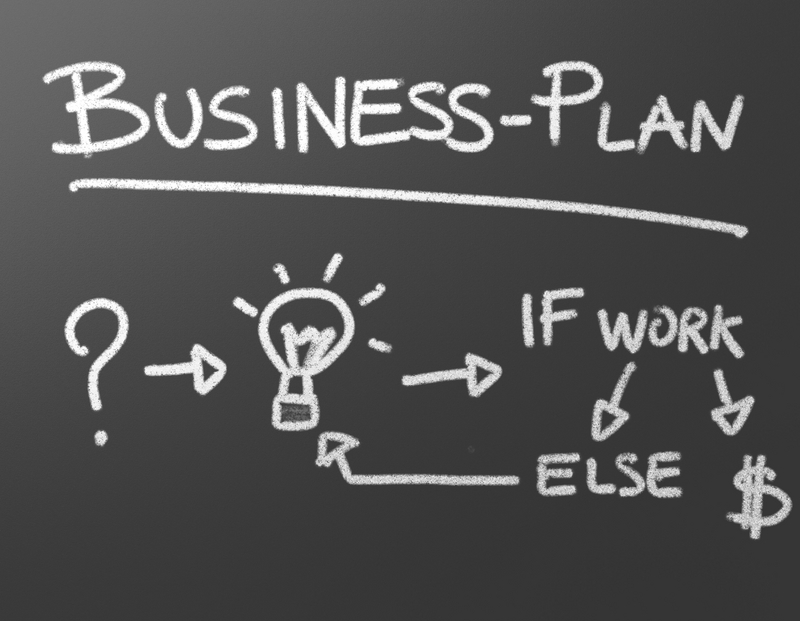 Help with Business Plan – Starting A Small Business