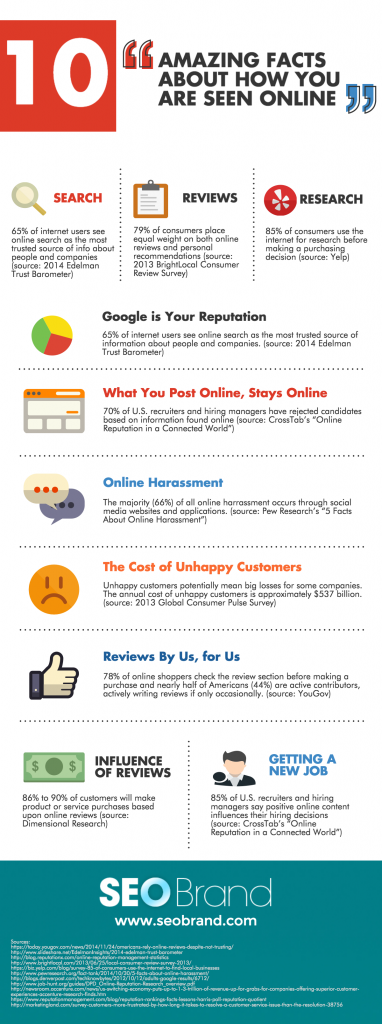 10 amazing facts about how you are seen online