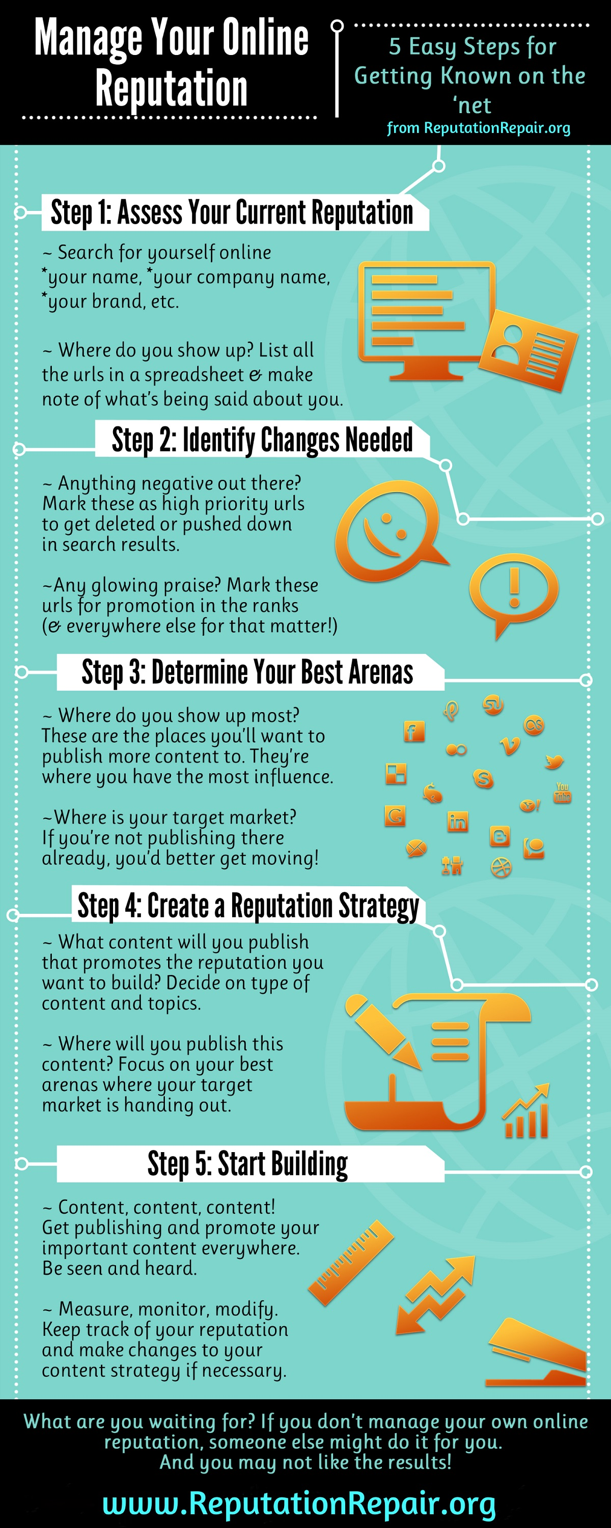 2015-Online-Reputation-Management-and-Reputation-Repair-Infographic