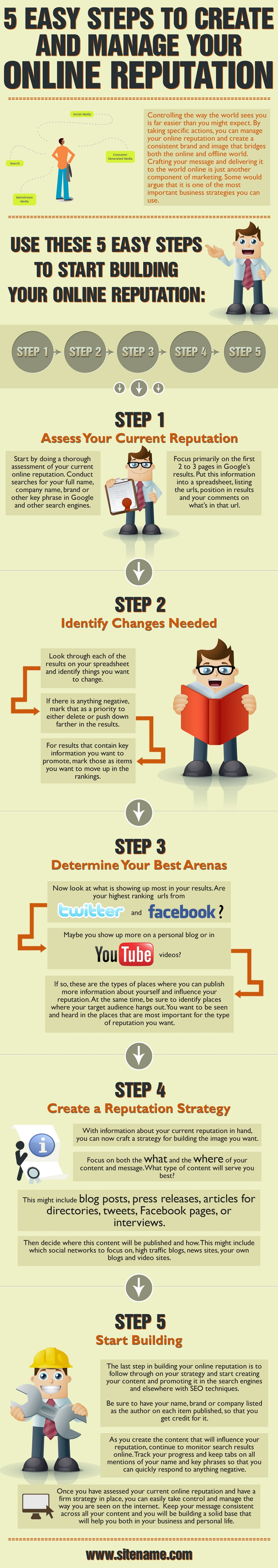 5 easy steps to start building online-reputation-management-infographic