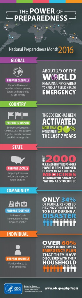 CDC_power_of_preparedness_infographic