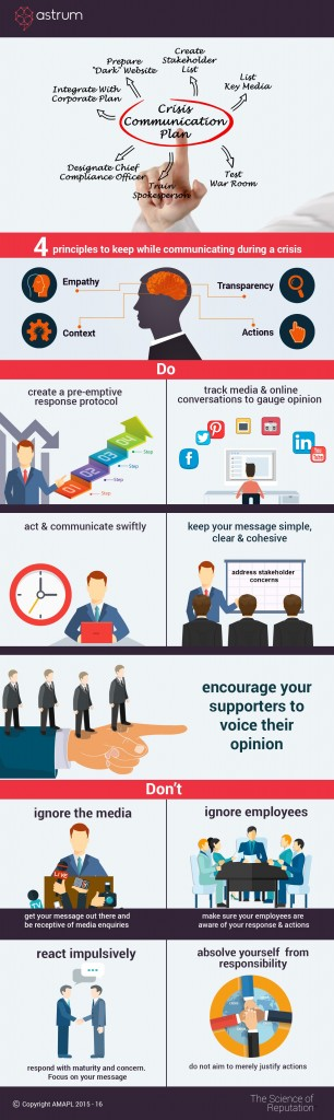 Lessons in Crisis Communications infographic