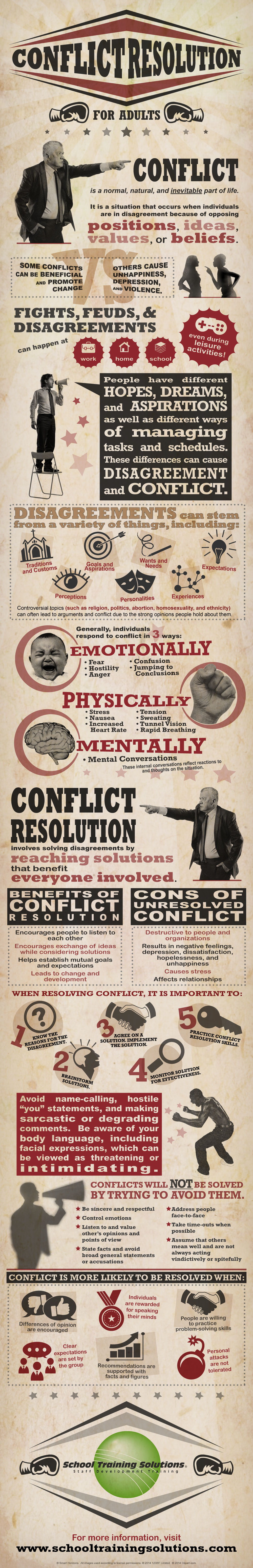 conflict_resolutions_infographic