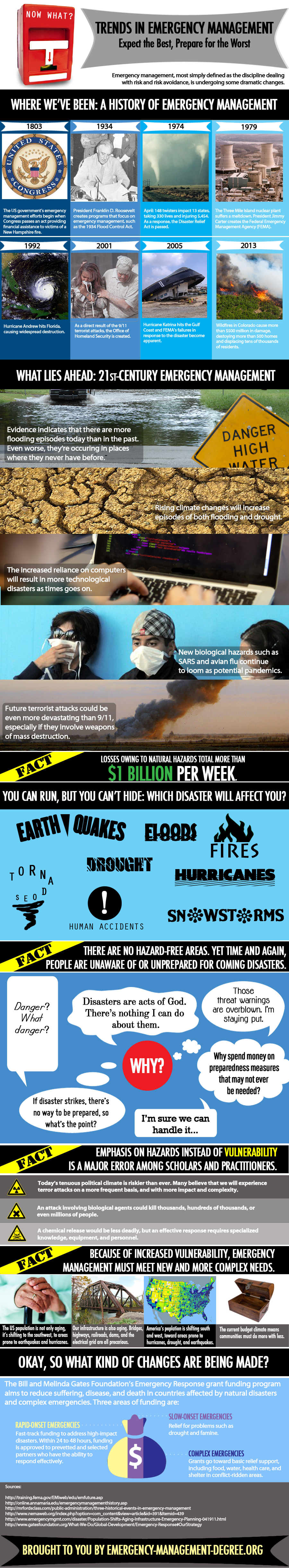 history of emergency management infographic