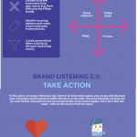 [Infographic] Tips for Monitoring Online Reputation