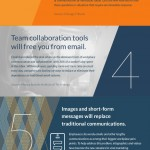 [Infographic] Business Communications in 2016