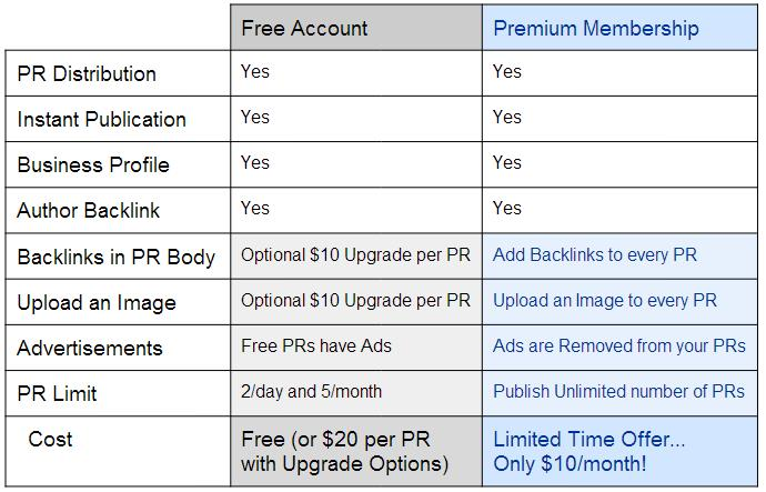 Breifingwire.com Free and Paid Membership comparison – two options only