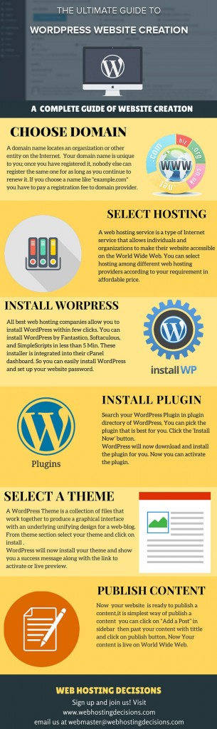 Guide for WordPress Website Creation (1)
