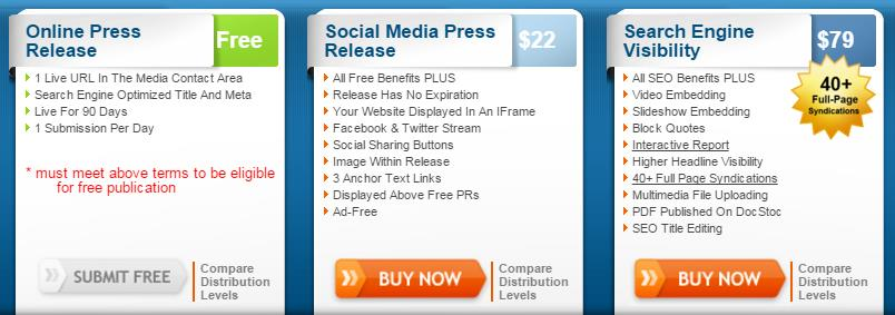 OnlinePRNews.com Free and Paid Options Comparison – starter packages