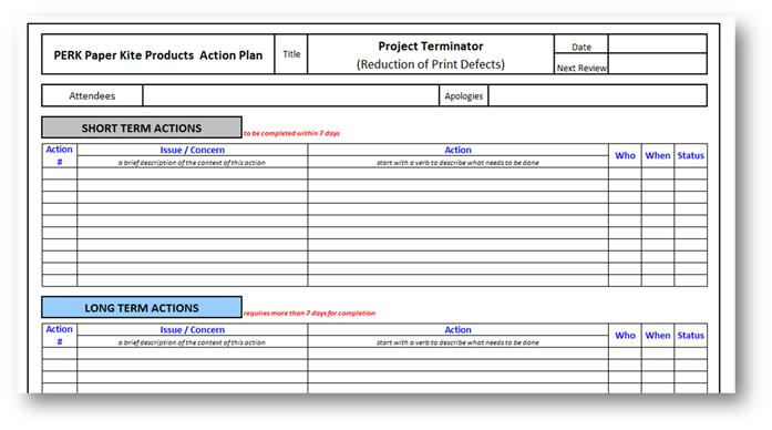 performance improvement plan sample actions