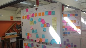 Brainstorming for strategy ideas