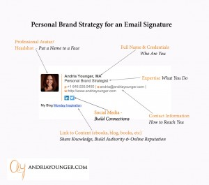 emailsignature from andria Younger
