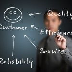 Slick Customer Service Doesn't Mean It Works